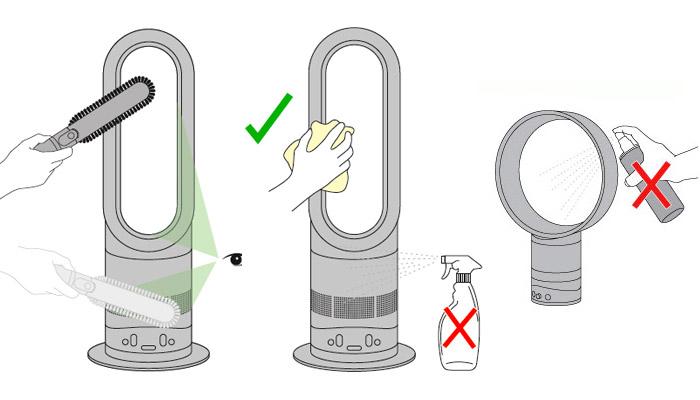 how clean dyson fan