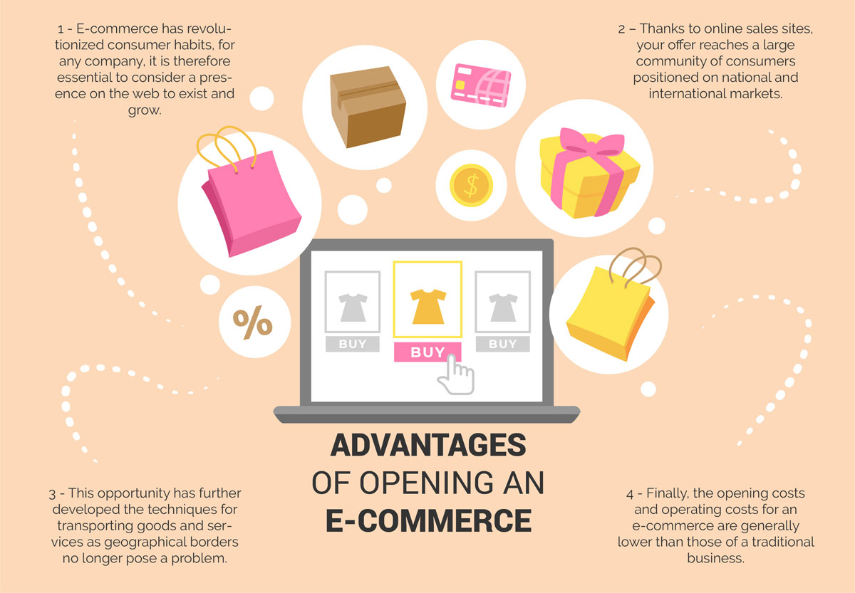 advantages ecommerce